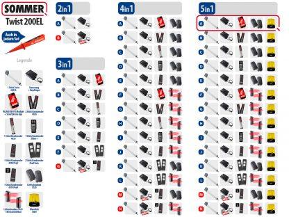 Sommer Twist 200el Drehtorantrieb 1-flüglig Set 5in1A - Adams Tore & Antriebe - Sommer, Wisniowski, Hörmann Vertragshändler