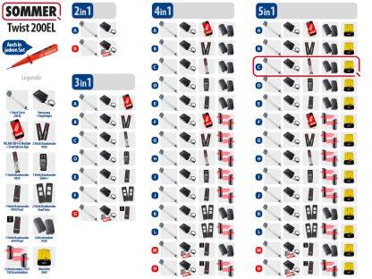 Sommer Twist 200el Drehtorantrieb 1-flüglig Set 5in1C - Adams Tore & Antriebe - Sommer, Wisniowski, Hörmann Vertragshändler