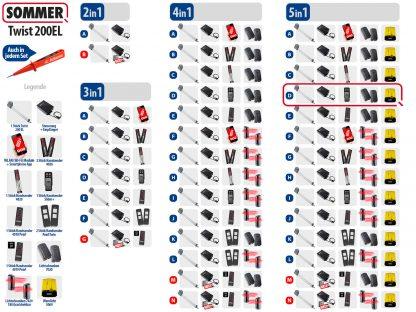 Sommer Twist 200el Drehtorantrieb 1-flüglig Set 5in1D - Adams Tore & Antriebe - Sommer, Wisniowski, Hörmann Vertragshändler