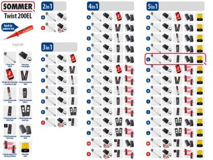 Sommer Twist 200el Drehtorantrieb 1-flüglig Set 5in1E - Adams Tore & Antriebe - Sommer, Wisniowski, Hörmann Vertragshändler