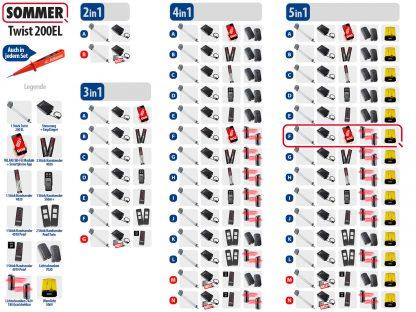 Sommer Twist 200el Drehtorantrieb 1-flüglig Set 5in1F - Adams Tore & Antriebe - Sommer, Wisniowski, Hörmann Vertragshändler
