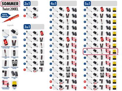 Sommer Twist 200el Drehtorantrieb 1-flüglig Set 5in1H - Adams Tore & Antriebe - Sommer, Wisniowski, Hörmann Vertragshändler
