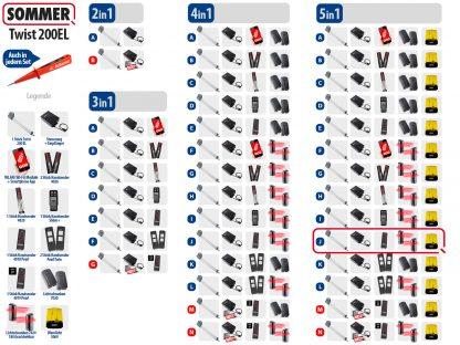 Sommer Twist 200el Drehtorantrieb 1-flüglig Set 5in1J - Adams Tore & Antriebe - Sommer, Wisniowski, Hörmann Vertragshändler