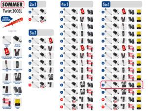 Sommer Twist 200EL Drehtorantrieb 1-flüglig Set 5in1K - Adams Tore & Antriebe - Sommer, Wisniowski, Hörmann Vertragshändler
