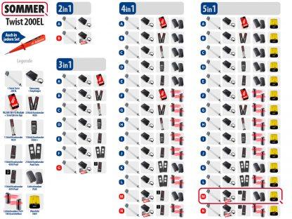 Sommer Twist 200el Drehtorantrieb 1-flüglig Set 5in1M SOMloq2 - Adams Tore & Antriebe - Sommer, Wisniowski, Hörmann Vertragshändler