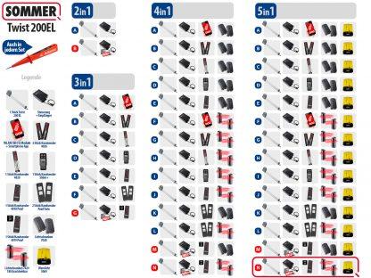 Sommer Twist 200el Drehtorantrieb 1-flüglig Set 5in1N SOMloq2 - Adams Tore & Antriebe - Sommer, Wisniowski, Hörmann Vertragshändler