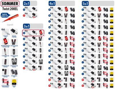 Sommer Twist 200el Drehtorantrieb 2-flüglig Set 3in1A - Adams Tore & Antriebe - Sommer, Wisniowski, Hörmann Vertragshändler