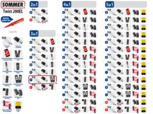 Sommer Twist 200EL Drehtorantrieb 2-flüglig Set 3in1F - Adams Tore & Antriebe - Sommer, Wisniowski, Hörmann Vertragshändler