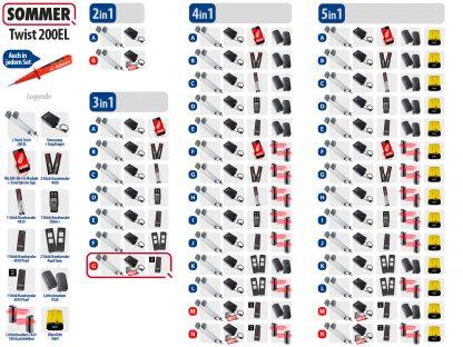 Sommer Twist 200el Drehtorantrieb 2-flüglig Set 3in1G SOMloq2 - Adams Tore & Antriebe - Sommer, Wisniowski, Hörmann Vertragshändler