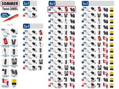 Sommer Twist 200el Drehtorantrieb 2-flüglig Set 4in1A - Adams Tore & Antriebe - Sommer, Wisniowski, Hörmann Vertragshändler