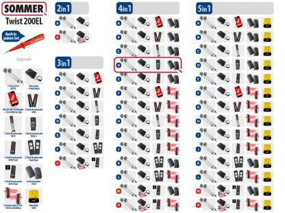 Sommer Twist 200el Drehtorantrieb 2-flüglig Set 4in1D - Adams Tore & Antriebe - Sommer, Wisniowski, Hörmann Vertragshändler