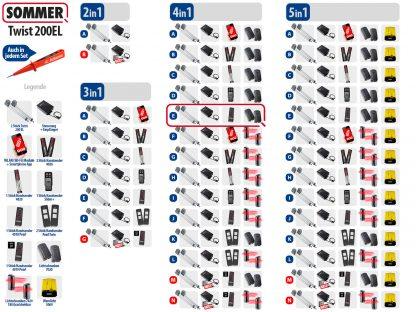 Sommer Twist 200el Drehtorantrieb 2-flüglig Set 4in1E - Adams Tore & Antriebe - Sommer, Wisniowski, Hörmann Vertragshändler
