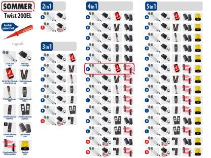 Sommer Twist 200el Drehtorantrieb 2-flüglig Set 4in1F - Adams Tore & Antriebe - Sommer, Wisniowski, Hörmann Vertragshändler