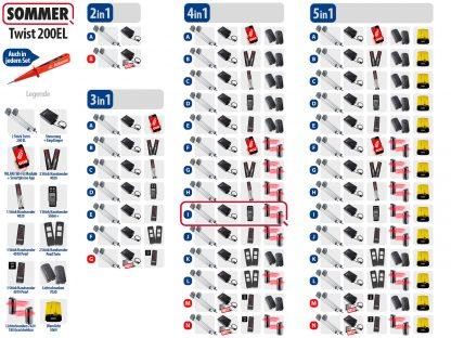 Sommer Twist 200el Drehtorantrieb 2-flüglig Set 4in1I - Adams Tore & Antriebe - Sommer, Wisniowski, Hörmann Vertragshändler