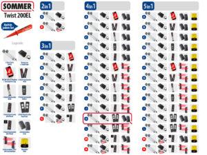 Sommer Twist 200EL Drehtorantrieb 2-flüglig Set 4in1K - Adams Tore & Antriebe - Sommer, Wisniowski, Hörmann Vertragshändler