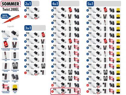 Sommer Twist 200el Drehtorantrieb 2-flüglig Set 4in1N SOMloq2 - Adams Tore & Antriebe - Sommer, Wisniowski, Hörmann Vertragshändler