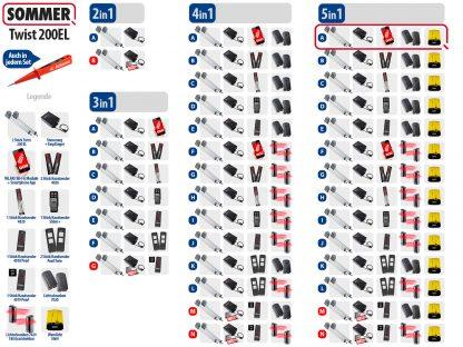 Sommer Twist 200el Drehtorantrieb 2-flüglig Set 5in1A - Adams Tore & Antriebe - Sommer, Wisniowski, Hörmann Vertragshändler