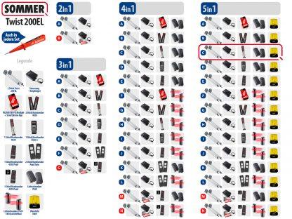 Sommer Twist 200el Drehtorantrieb 2-flüglig Set 5in1C - Adams Tore & Antriebe - Sommer, Wisniowski, Hörmann Vertragshändler
