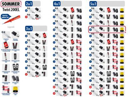 Sommer Twist 200el Drehtorantrieb 2-flüglig Set 5in1D - Adams Tore & Antriebe - Sommer, Wisniowski, Hörmann Vertragshändler