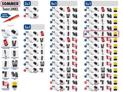 Sommer Twist 200el Drehtorantrieb 2-flüglig Set 5in1E - Adams Tore & Antriebe - Sommer, Wisniowski, Hörmann Vertragshändler