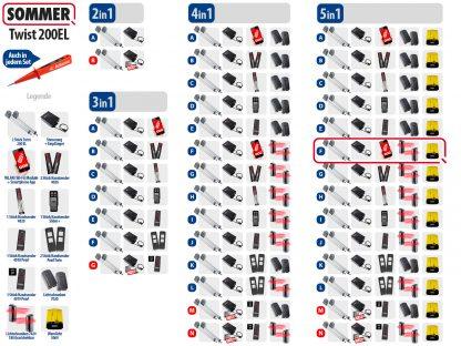 Sommer Twist 200el Drehtorantrieb 2-flüglig Set 5in1F - Adams Tore & Antriebe - Sommer, Wisniowski, Hörmann Vertragshändler
