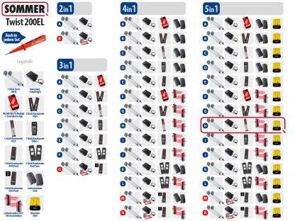 Sommer Twist 200el Drehtorantrieb 2-flüglig Set 5in1H - Adams Tore & Antriebe - Sommer, Wisniowski, Hörmann Vertragshändler