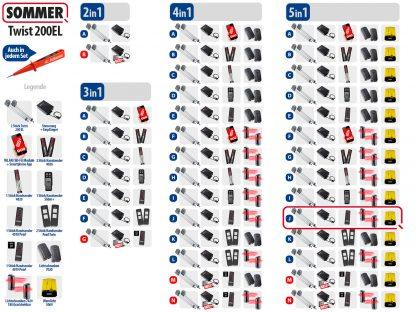 Sommer Twist 200el Drehtorantrieb 2-flüglig Set 5in1J - Adams Tore & Antriebe - Sommer, Wisniowski, Hörmann Vertragshändler