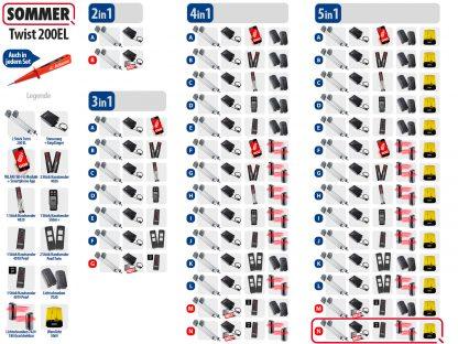 Sommer Twist 200el Drehtorantrieb 2-flüglig Set 5in1N SOMloq2 - Adams Tore & Antriebe - Sommer, Wisniowski, Hörmann Vertragshändler