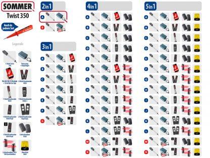 Sommer Twist 350 Drehtorantrieb 1-flüglig Set 2in1A - Adams Tore & Antriebe - Sommer, Wisniowski, Hörmann Vertragshändler
