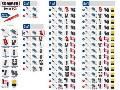 Sommer Twist 350 Drehtorantrieb 1-flüglig Set 3in1A - Adams Tore & Antriebe - Sommer, Wisniowski, Hörmann Vertragshändler