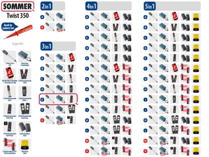 Sommer Twist 350 Drehtorantrieb 1-flüglig Set 3in1E - Adams Tore & Antriebe - Sommer, Wisniowski, Hörmann Vertragshändler