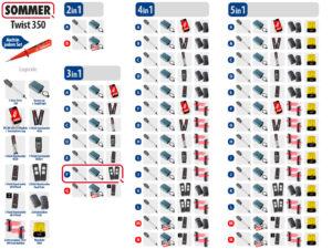 Sommer Twist 350 Drehtorantrieb 1-flüglig Set 3in1F - Adams Tore & Antriebe - Sommer, Wisniowski, Hörmann Vertragshändler