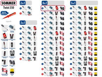Sommer Twist 350 Drehtorantrieb 1-flüglig Set 4in1A - Adams Tore & Antriebe - Sommer, Wisniowski, Hörmann Vertragshändler