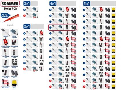 Sommer Twist 350 Drehtorantrieb 1-flüglig Set 4in1D - Adams Tore & Antriebe - Sommer, Wisniowski, Hörmann Vertragshändler