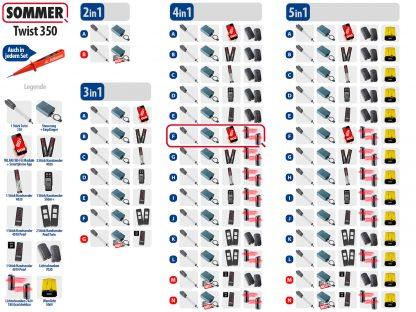 Sommer Twist 350 Drehtorantrieb 1-flüglig Set 4in1F - Adams Tore & Antriebe - Sommer, Wisniowski, Hörmann Vertragshändler