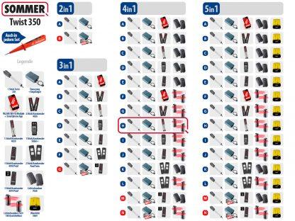 Sommer Twist 350 Drehtorantrieb 1-flüglig Set 4in1H - Adams Tore & Antriebe - Sommer, Wisniowski, Hörmann Vertragshändler