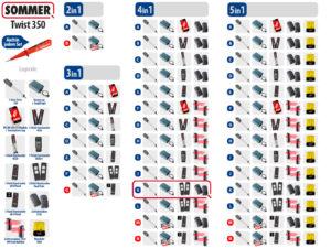 Sommer Twist 350 Drehtorantrieb 1-flüglig Set 4in1K - Adams Tore & Antriebe - Sommer, Wisniowski, Hörmann Vertragshändler