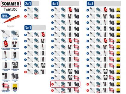 Sommer Twist 350 Drehtorantrieb 1-flüglig Set 4in1M SOMloq2 - Adams Tore & Antriebe - Sommer, Wisniowski, Hörmann Vertragshändler