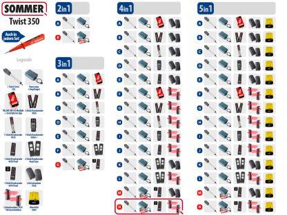 Sommer Twist 350 Drehtorantrieb 1-flüglig Set 4in1N SOMloq2 - Adams Tore & Antriebe - Sommer, Wisniowski, Hörmann Vertragshändler