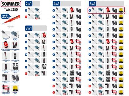 Sommer Twist 350 Drehtorantrieb 1-flüglig Set 5in1A - Adams Tore & Antriebe - Sommer, Wisniowski, Hörmann Vertragshändler