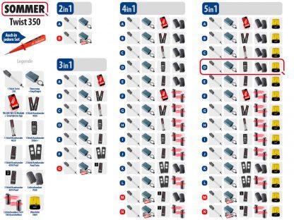 Sommer Twist 350 Drehtorantrieb 1-flüglig Set 5in1D - Adams Tore & Antriebe - Sommer, Wisniowski, Hörmann Vertragshändler
