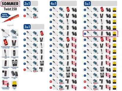Sommer Twist 350 Drehtorantrieb 1-flüglig Set 5in1E - Adams Tore & Antriebe - Sommer, Wisniowski, Hörmann Vertragshändler