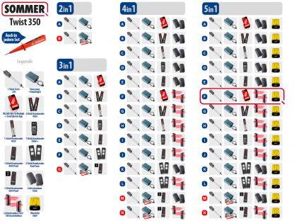Sommer Twist 350 Drehtorantrieb 1-flüglig Set 5in1F - Adams Tore & Antriebe - Sommer, Wisniowski, Hörmann Vertragshändler