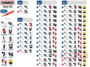 Sommer Twist 350 Drehtorantrieb 1-flüglig Set 5in1L - Adams Tore & Antriebe - Sommer, Wisniowski, Hörmann Vertragshändler