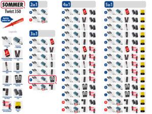 Sommer Twist 350 Drehtorantrieb 2-flüglig Set 3in1F - Adams Tore & Antriebe - Sommer, Wisniowski, Hörmann Vertragshändler
