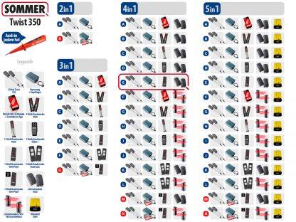 Sommer Twist 350 Drehtorantrieb 2-flüglig Set 4in1E - Adams Tore & Antriebe - Sommer, Wisniowski, Hörmann Vertragshändler