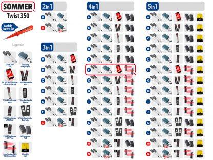 Sommer Twist 350 Drehtorantrieb 2-flüglig Set 4in1F - Adams Tore & Antriebe - Sommer, Wisniowski, Hörmann Vertragshändler