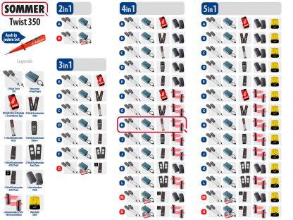 Sommer Twist 350 Drehtorantrieb 2-flüglig Set 4in1H - Adams Tore & Antriebe - Sommer, Wisniowski, Hörmann Vertragshändler