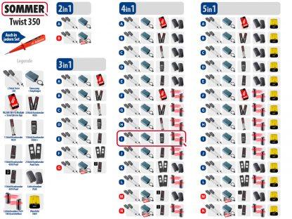 Sommer Twist 350 Drehtorantrieb 2-flüglig Set 4in1I - Adams Tore & Antriebe - Sommer, Wisniowski, Hörmann Vertragshändler
