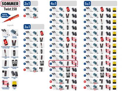 Sommer Twist 350 Drehtorantrieb 2-flüglig Set 4in1J - Adams Tore & Antriebe - Sommer, Wisniowski, Hörmann Vertragshändler